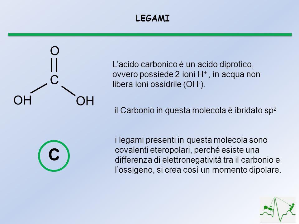 LEGAMI O OH C Lacido carbonico è un acido diprotico, ovvero possiede 2 ioni H +, in acqua non libera ioni ossidrile (OH - ). il Carbonio in questa mol