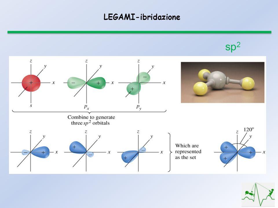 LEGAMI-ibridazione sp 2