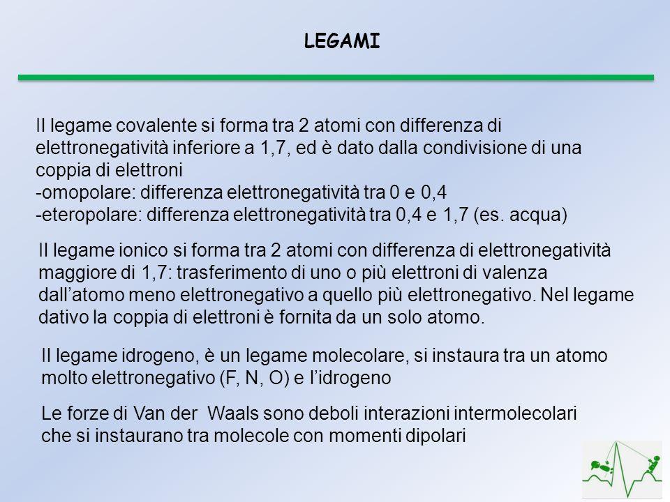 LEGAMI Il legame covalente si forma tra 2 atomi con differenza di elettronegatività inferiore a 1,7, ed è dato dalla condivisione di una coppia di elettroni -omopolare: differenza elettronegatività tra 0 e 0,4 -eteropolare: differenza elettronegatività tra 0,4 e 1,7 (es.