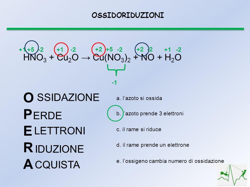 OSSIDORIDUZIONI HNO 3 + Cu 2 O Cu(NO 3 ) 2 + NO + H 2 O -2+5+1-2+1-2 +5+2 -2+2 -2+1 OPERAOPERA SSIDAZIONE ERDE LETTRONI IDUZIONE CQUISTA a. lazoto si