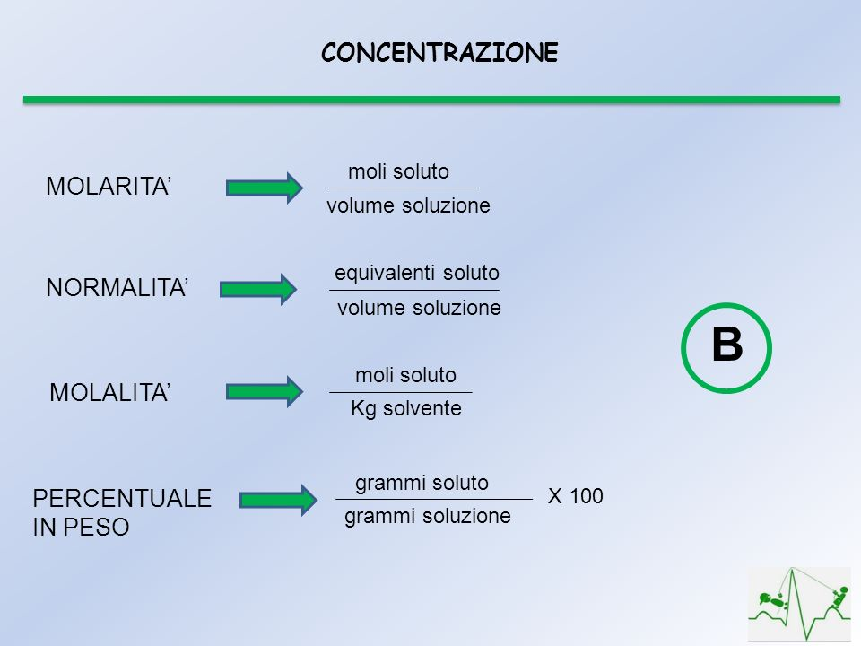 CONCENTRAZIONE moli soluto volume soluzione MOLARITA equivalenti soluto volume soluzione NORMALITA moli soluto Kg solvente MOLALITA grammi soluto grammi soluzione X 100 PERCENTUALE IN PESO B