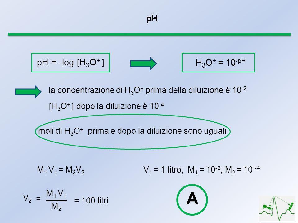 pH V 1 = 1 litro; M 1 = 10 -2 ; M 2 = 10 -4 M 1 V 1 pH = -log [ H 3 O + ] H 3 O + = 10 -pH la concentrazione di H 3 O + prima della diluizione è 10 -2 [ H 3 O + ] dopo la diluizione è 10 -4 moli di H 3 O + prima e dopo la diluizione sono uguali M 1 V 1 = M 2 V 2 V2V2 = M2M2 = 100 litri A