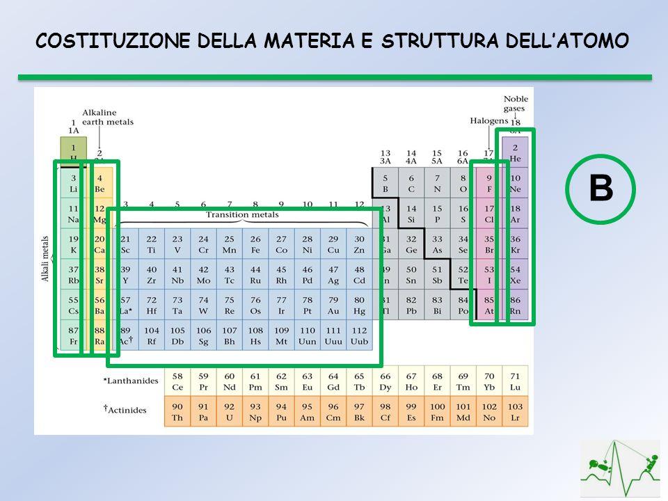COSTITUZIONE DELLA MATERIA E STRUTTURA DELLATOMO B