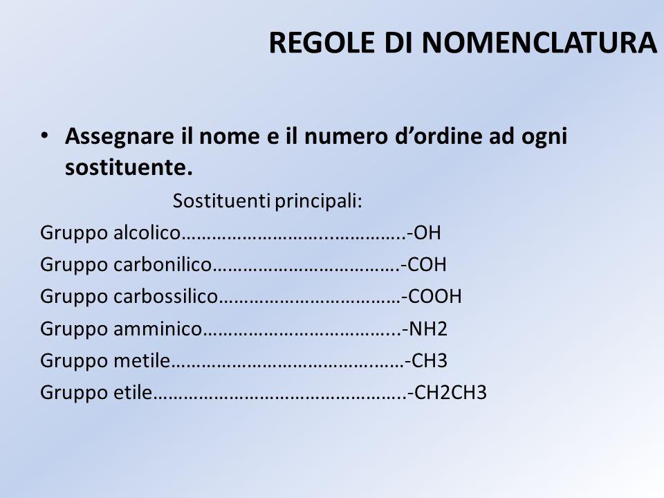 Assegnare il nome e il numero dordine ad ogni sostituente. Sostituenti principali: Gruppo alcolico………………………...…………..-OH Gruppo carbonilico………………………………