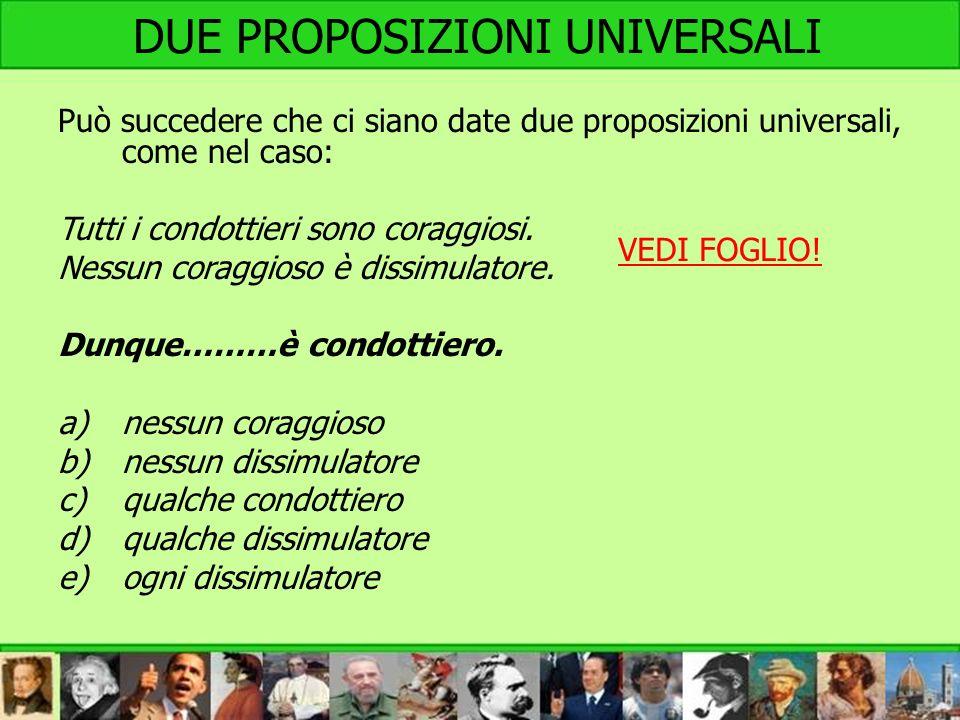 DUE PROPOSIZIONI UNIVERSALI Può succedere che ci siano date due proposizioni universali, come nel caso: Tutti i condottieri sono coraggiosi. Nessun co