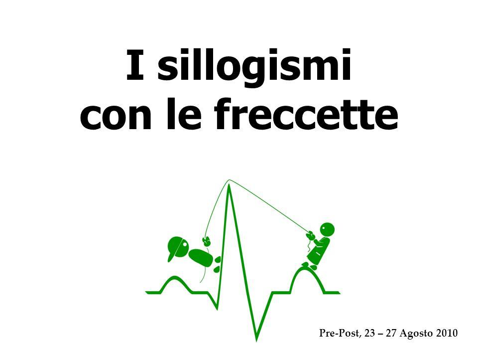 I sillogismi con le freccette Pre-Post, 23 – 27 Agosto 2010