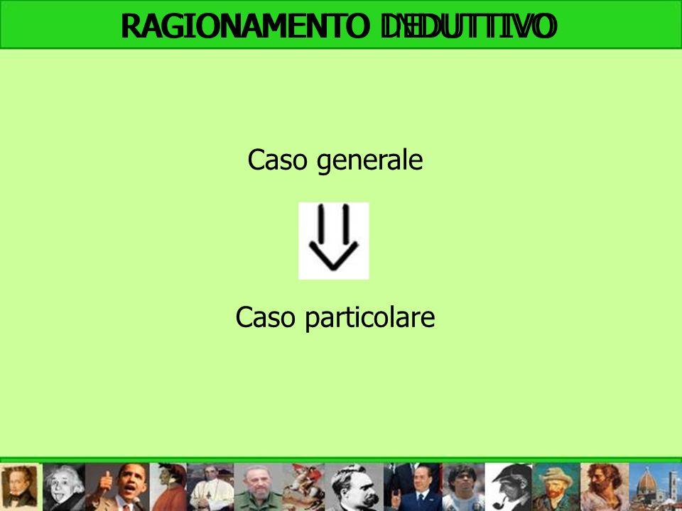 RAGIONAMENTO DEDUTTIVO Caso generale Caso particolare RAGIONAMENTO INDUTTIVO