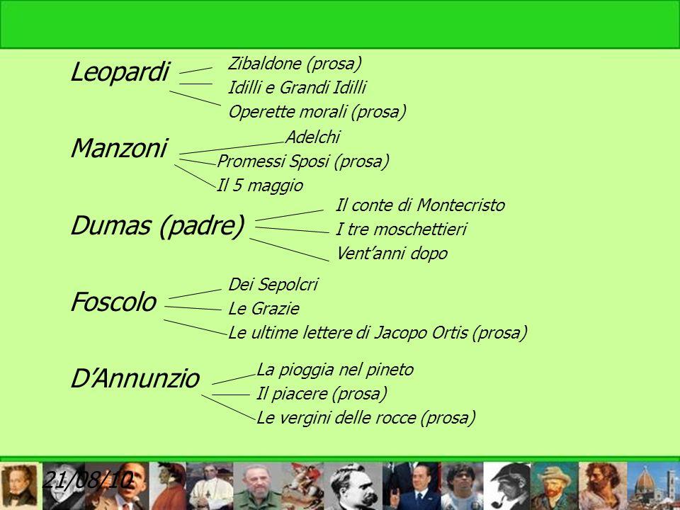 21/08/10 Leopardi Manzoni Dumas (padre) Foscolo DAnnunzio Zibaldone (prosa) Idilli e Grandi Idilli Operette morali (prosa) Adelchi Promessi Sposi (pro
