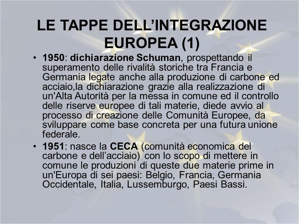 LE TAPPE DELLINTEGRAZIONE EUROPEA (1) 1950: dichiarazione Schuman, prospettando il superamento delle rivalità storiche tra Francia e Germania legate a