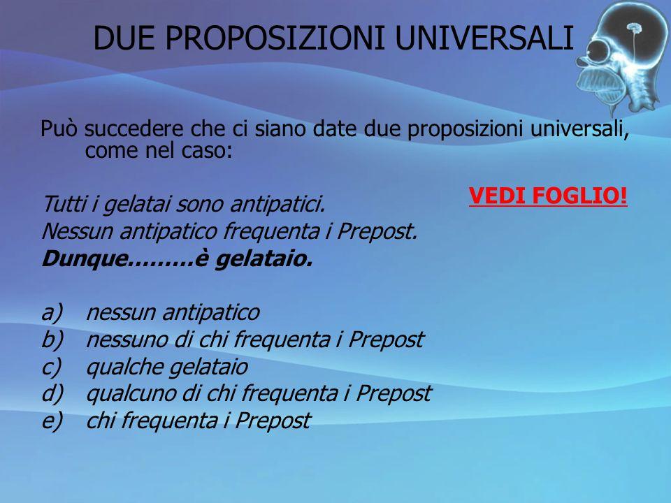 DUE PROPOSIZIONI UNIVERSALI Può succedere che ci siano date due proposizioni universali, come nel caso: Tutti i gelatai sono antipatici. Nessun antipa