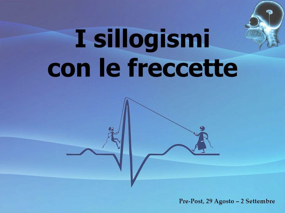I sillogismi con le freccette Pre-Post, 29 Agosto – 2 Settembre