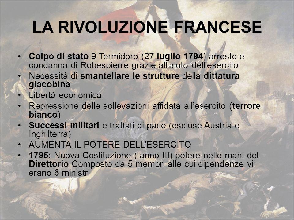 LA RIVOLUZIONE FRANCESE Colpo di stato 9 Termidoro (27 luglio 1794) arresto e condanna di Robespierre grazie allaiuto dellesercito Necessità di smante