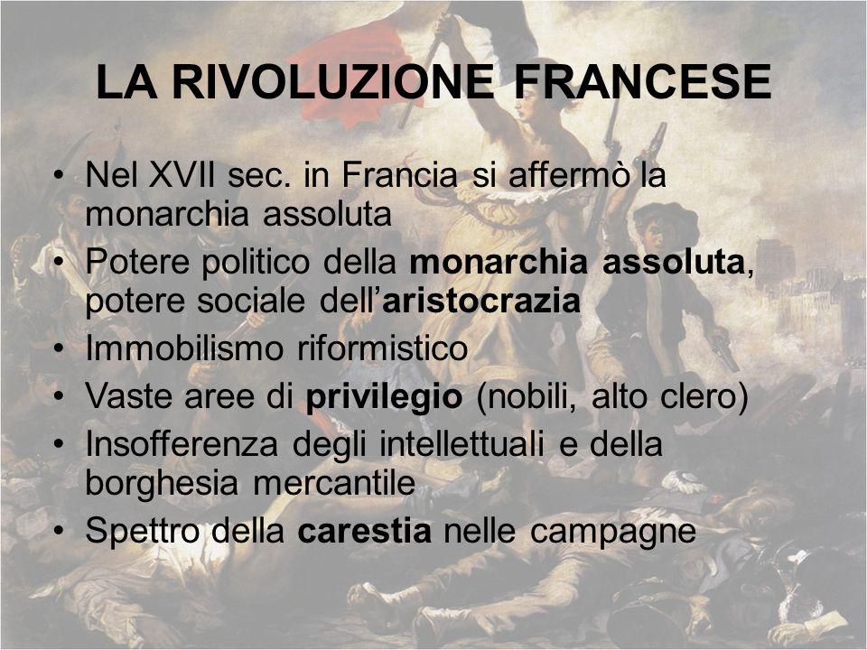LA RIVOLUZIONE FRANCESE Nel XVII sec. in Francia si affermò la monarchia assoluta Potere politico della monarchia assoluta, potere sociale dellaristoc