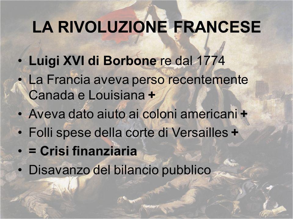 LA RIVOLUZIONE FRANCESE Luigi XVI di Borbone re dal 1774 La Francia aveva perso recentemente Canada e Louisiana + Aveva dato aiuto ai coloni americani