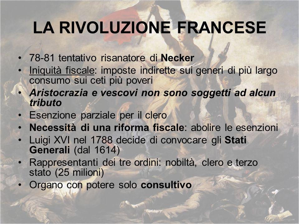LA RIVOLUZIONE FRANCESE 78-81 tentativo risanatore di Necker Iniquità fiscale: imposte indirette sui generi di più largo consumo sui ceti più poveri A