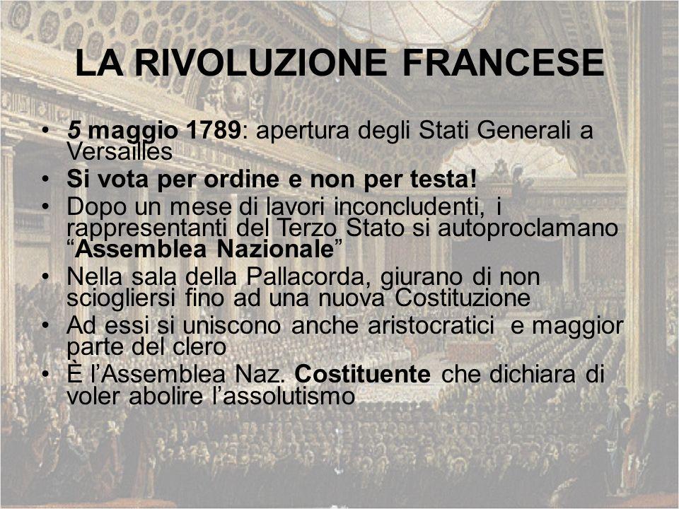 LA RIVOLUZIONE FRANCESE 5 maggio 1789: apertura degli Stati Generali a Versailles Si vota per ordine e non per testa! Dopo un mese di lavori inconclud