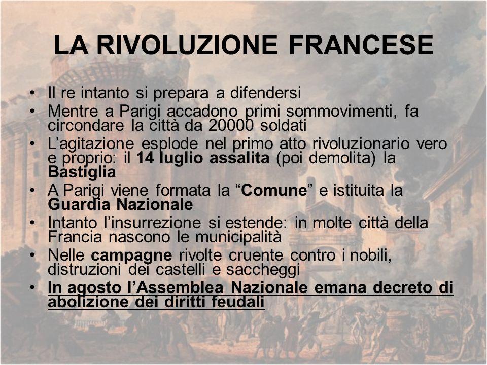 IL RISORGIMENTO ITALIANO Contrariamente a quello che i sovrani europei hanno pensato al Congresso di Vienna non è possibile un ritorno alla situazione precedente londata rivoluzionaria.