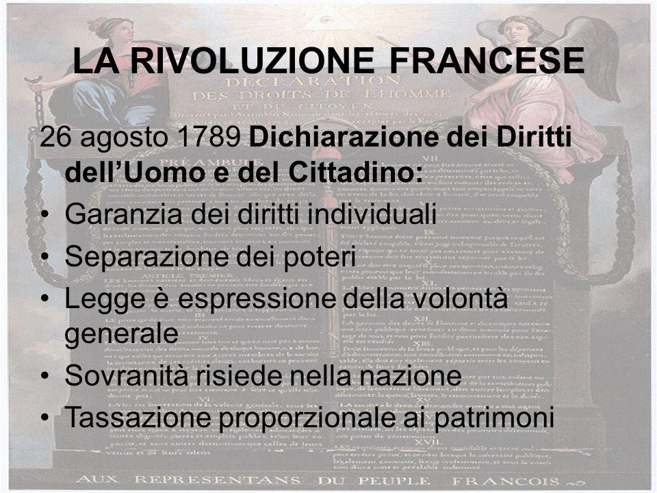 LA RIVOLUZIONE FRANCESE 26 agosto 1789 Dichiarazione dei Diritti dellUomo e del Cittadino: Garanzia dei diritti individuali Separazione dei poteri Leg