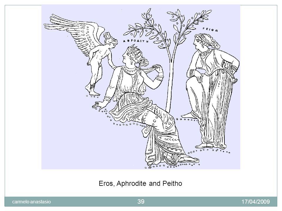 Il primo a parlare di eros fu Platone, che nel Simposio lo descrisse, per bocca di Diotima, come un dèmone sempre inquieto e scontento, e lo identificò con la filosofia intesa letteralmente come PlatoneSimposioDiotimadèmone amore del sapere.