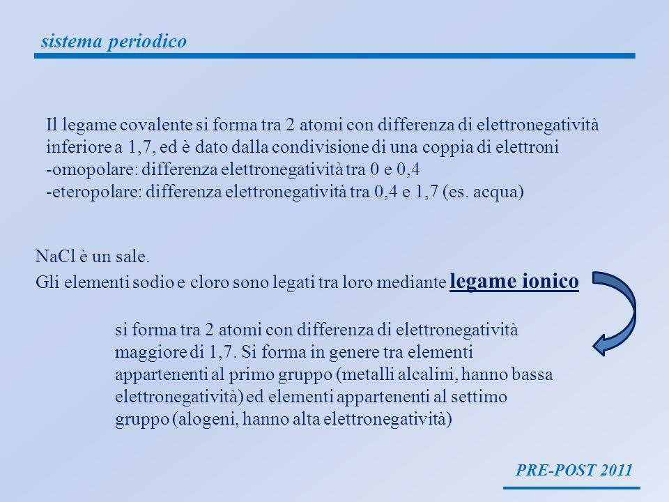 PRE-POST 2011 sistema periodico NaCl è un sale. Gli elementi sodio e cloro sono legati tra loro mediante legame ionico Il legame covalente si forma tr