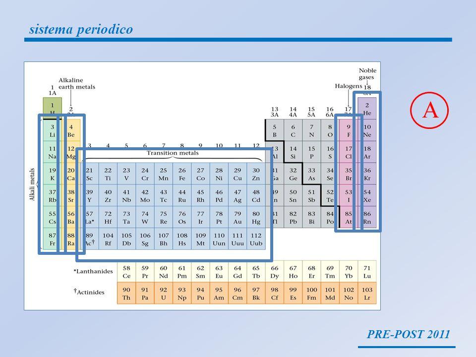 PRE-POST 2011 sistema periodico A