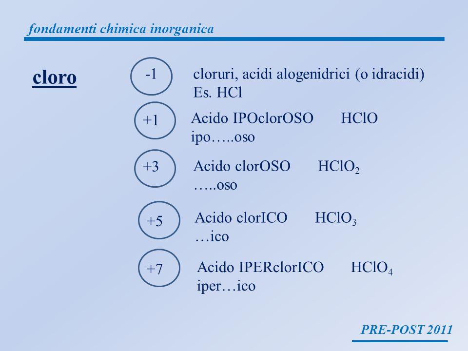 PRE-POST 2011 fondamenti chimica inorganica cloro +1 +3 +5 +7 cloruri, acidi alogenidrici (o idracidi) Es. HCl Acido IPOclorOSO HClO ipo…..oso Acido c