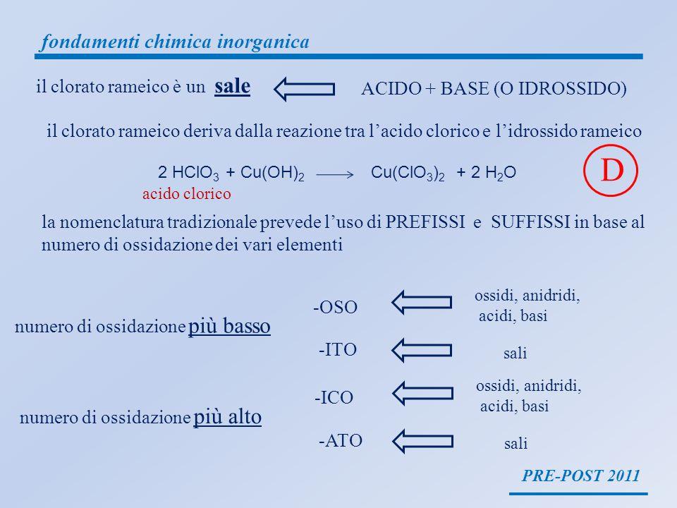 PRE-POST 2011 fondamenti chimica inorganica il clorato rameico deriva dalla reazione tra lacido clorico e lidrossido rameico 2 HClO 3 + Cu(OH) 2 Cu(Cl