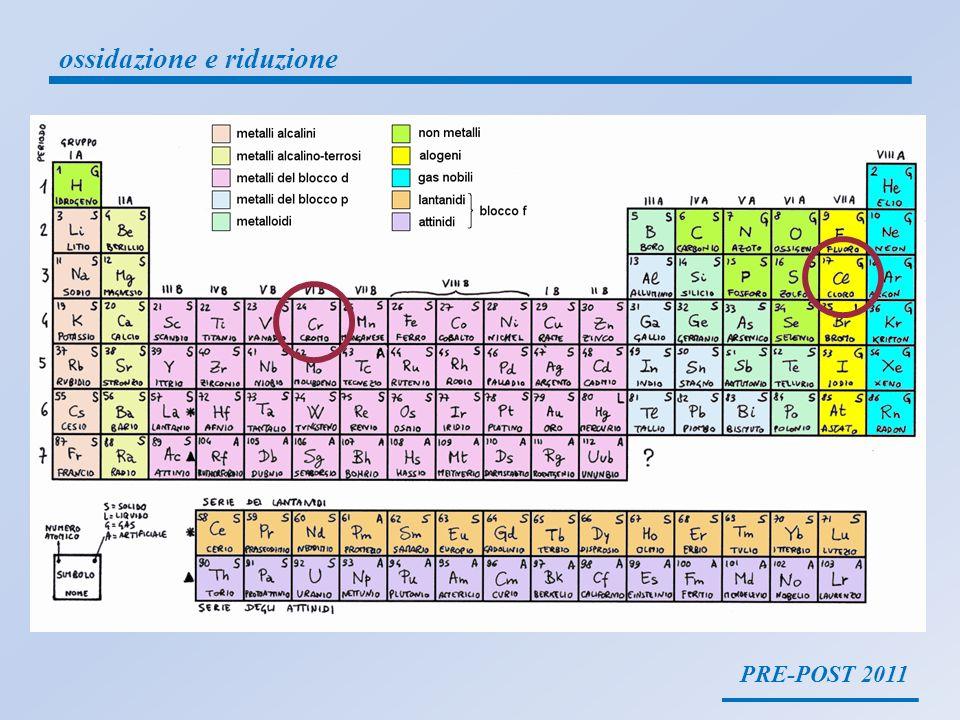 PRE-POST 2011 ossidazione e riduzione