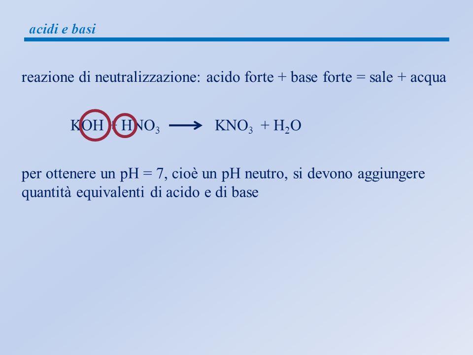 acidi e basi reazione di neutralizzazione: acido forte + base forte = sale + acqua KOH + HNO 3 KNO 3 + H 2 O per ottenere un pH = 7, cioè un pH neutro