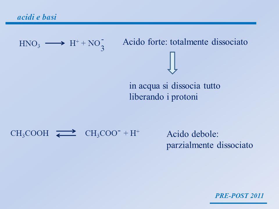PRE-POST 2011 acidi e basi HNO 3 H + + NO 3 - Acido forte: totalmente dissociato in acqua si dissocia tutto liberando i protoni CH 3 COOH CH 3 COO + H