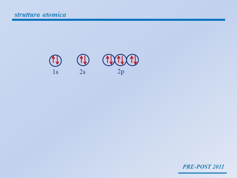 PRE-POST 2011 struttura atomica 1s 2s 2p