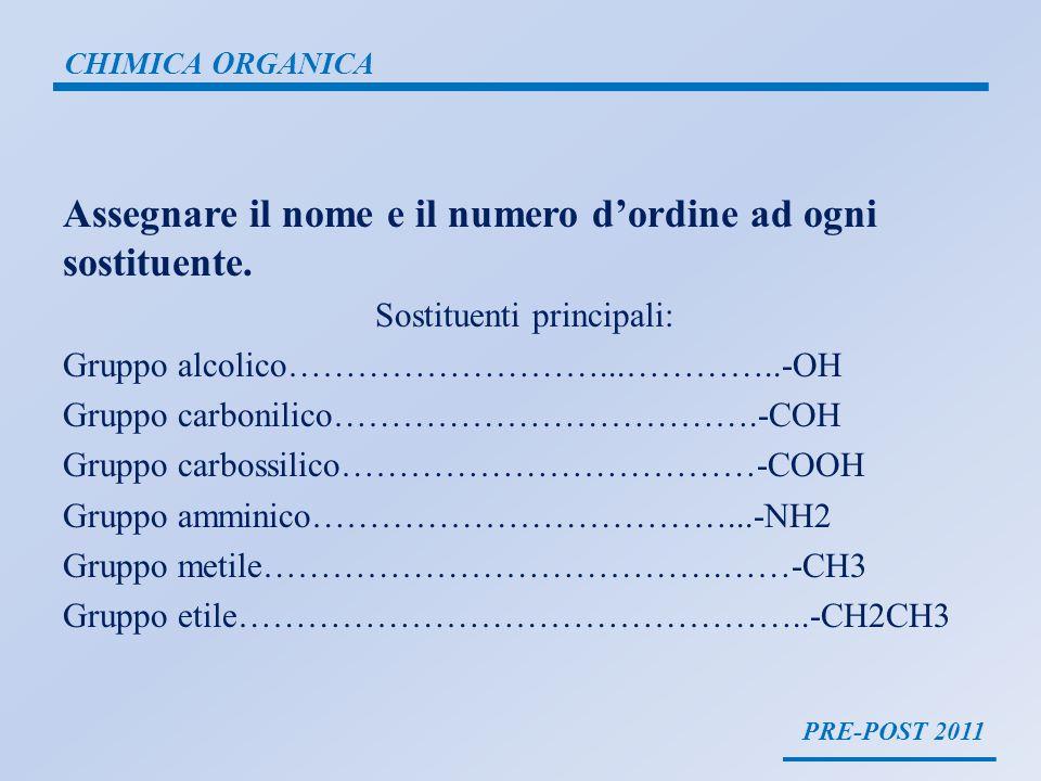 PRE-POST 2011 CHIMICA ORGANICA Assegnare il nome e il numero dordine ad ogni sostituente. Sostituenti principali: Gruppo alcolico………………………...…………..-OH