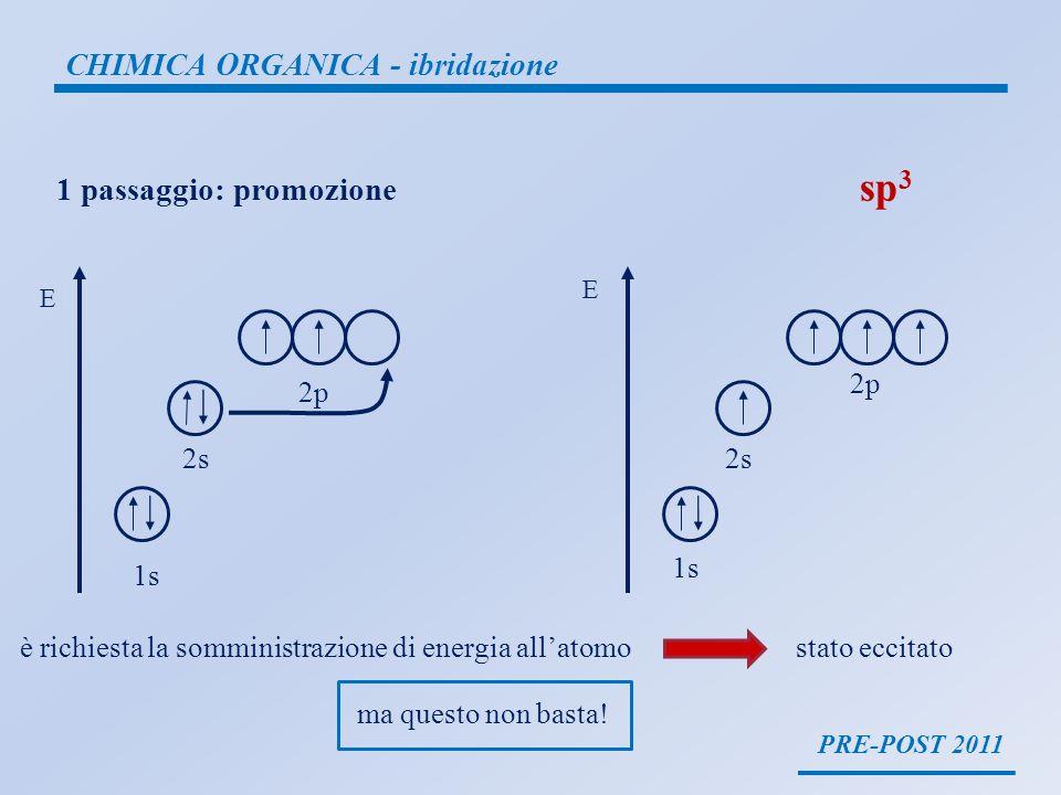 PRE-POST 2011 CHIMICA ORGANICA - ibridazione E 2p 2s 1s E 2s 2p 1 passaggio: promozione è richiesta la somministrazione di energia allatomostato eccit