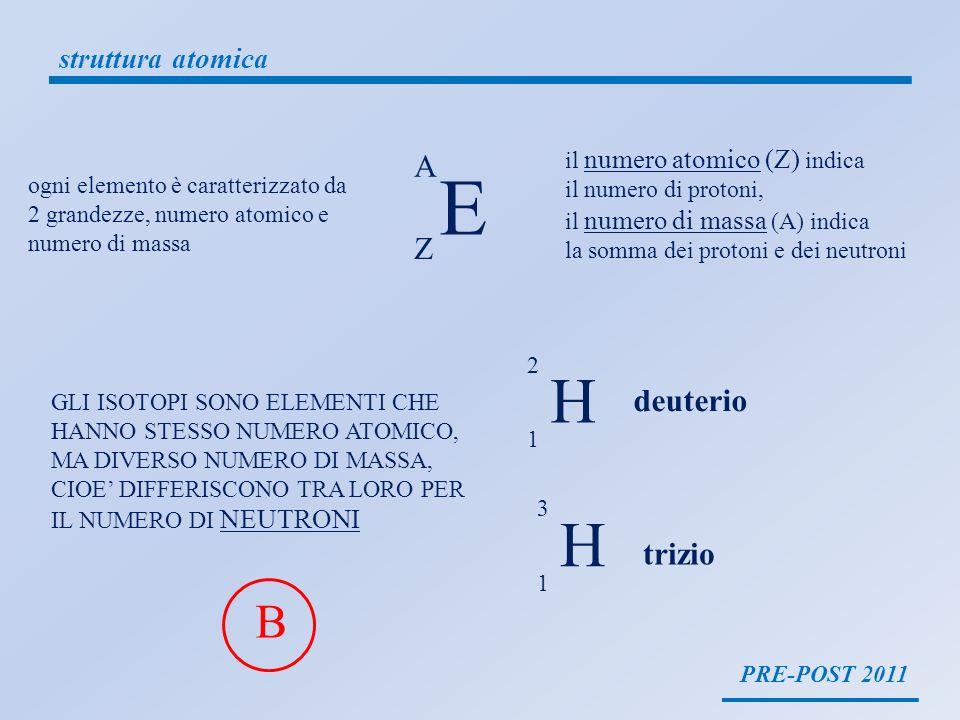 PRE-POST 2011 struttura atomica ogni elemento è caratterizzato da 2 grandezze, numero atomico e numero di massa E A Z il numero atomico (Z) indica il