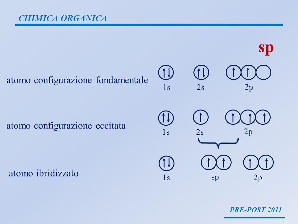PRE-POST 2011 CHIMICA ORGANICA sp 1s 2s 2p 1s 2s 2p 1s 2p sp atomo configurazione fondamentale atomo configurazione eccitata atomo ibridizzato