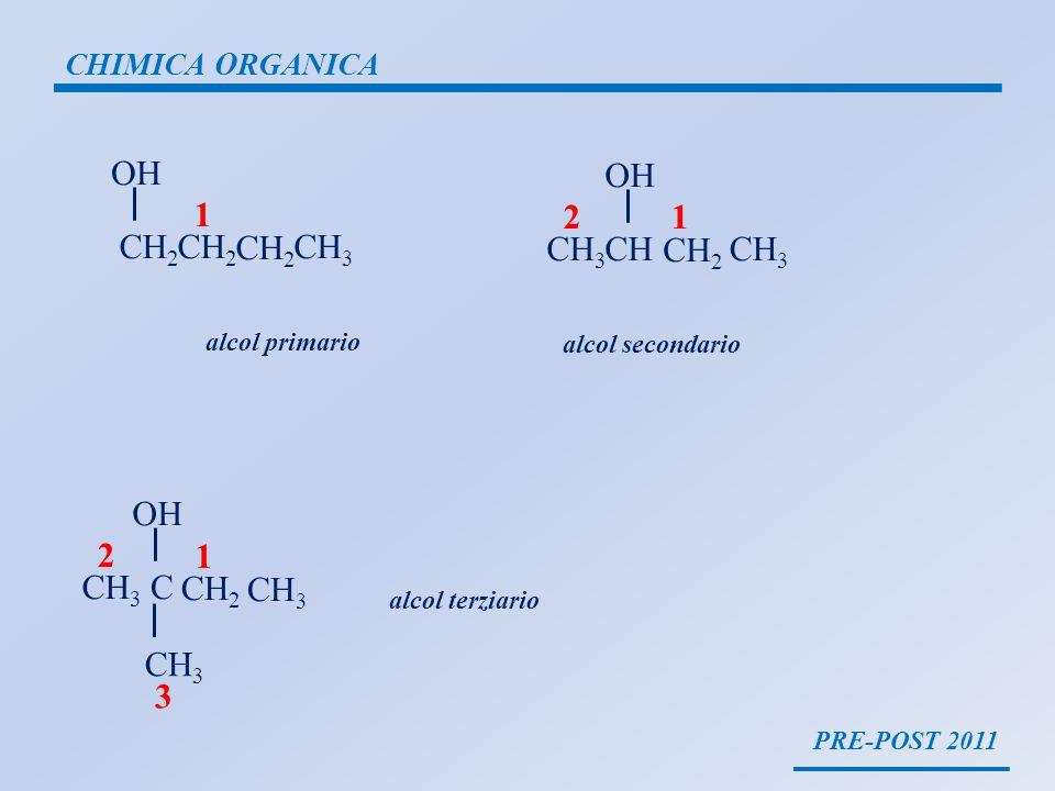PRE-POST 2011 CHIMICA ORGANICA alcol primario alcol secondario alcol terziario CH 2 CH 3 OH 1 CH 3 CH CH 2 CH 3 OH 12 CH 3 C CH 2 CH 3 OH CH 3 2 1 3