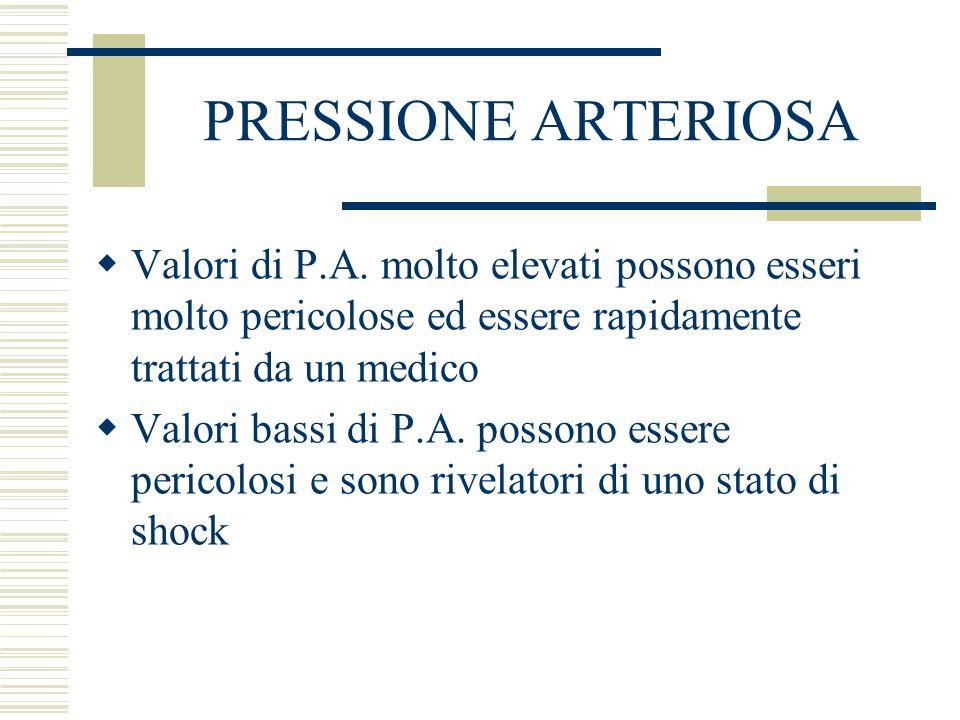 PRESSIONE ARTERIOSA Valori di P.A.