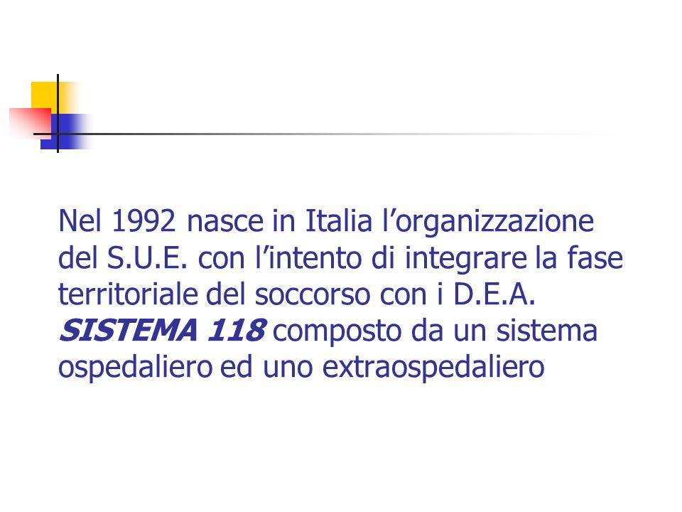 Nel 1992 nasce in Italia lorganizzazione del S.U.E. con lintento di integrare la fase territoriale del soccorso con i D.E.A. SISTEMA 118 composto da u