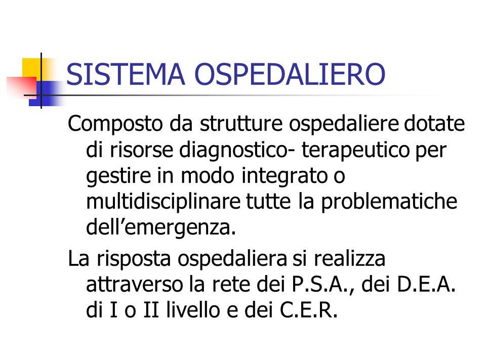 SISTEMA OSPEDALIERO Composto da strutture ospedaliere dotate di risorse diagnostico- terapeutico per gestire in modo integrato o multidisciplinare tut