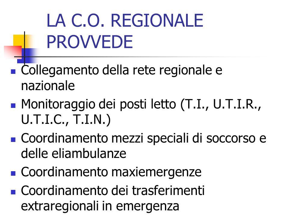 LA C.O. REGIONALE PROVVEDE Collegamento della rete regionale e nazionale Monitoraggio dei posti letto (T.I., U.T.I.R., U.T.I.C., T.I.N.) Coordinamento