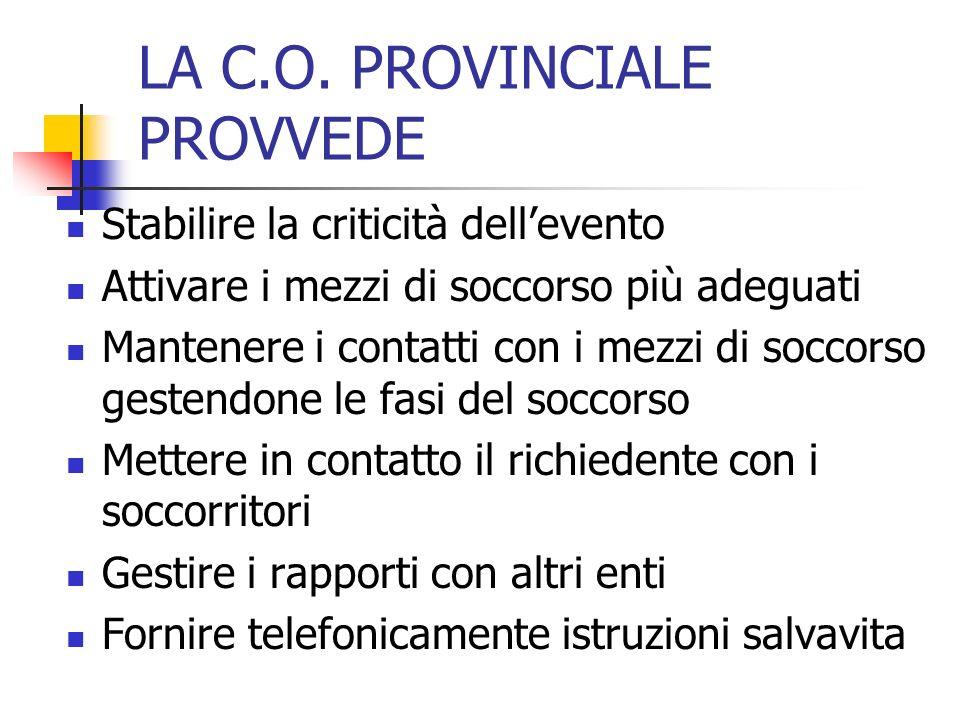 Il DPR 27/3/1992 stabilisce che il tempo in cui deve essere prestato soccorso dalla chiamata è di 8 minuti nei centri urbani e 20 extraurbani Motomedicalizata: M + I.P.