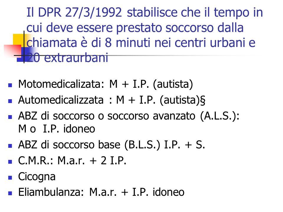 Il DPR 27/3/1992 stabilisce che il tempo in cui deve essere prestato soccorso dalla chiamata è di 8 minuti nei centri urbani e 20 extraurbani Motomedi