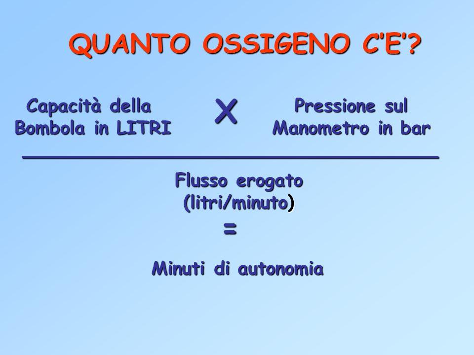 QUANTO OSSIGENO CE? Capacità della Bombola in LITRI X Pressione sul Manometro in bar ____________________________ Flusso erogato (litri/minuto) = Minu