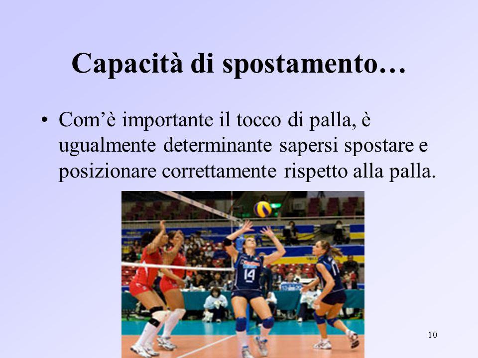 10 Capacità di spostamento… Comè importante il tocco di palla, è ugualmente determinante sapersi spostare e posizionare correttamente rispetto alla palla.