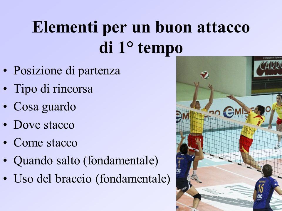 47 Elementi per un buon attacco di 1° tempo Posizione di partenza Tipo di rincorsa Cosa guardo Dove stacco Come stacco Quando salto (fondamentale) Uso del braccio (fondamentale)