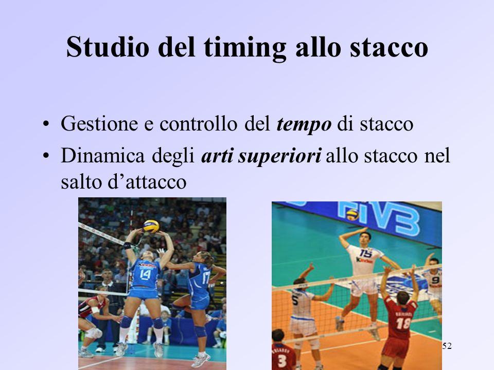 52 Studio del timing allo stacco Gestione e controllo del tempo di stacco Dinamica degli arti superiori allo stacco nel salto dattacco