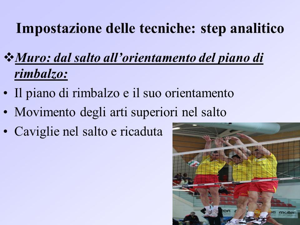 80 Impostazione delle tecniche: step analitico Muro: dal salto allorientamento del piano di rimbalzo: Il piano di rimbalzo e il suo orientamento Movimento degli arti superiori nel salto Caviglie nel salto e ricaduta