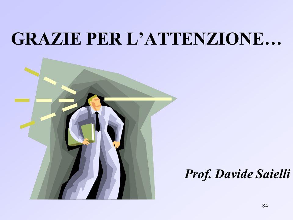 84 GRAZIE PER LATTENZIONE… Prof. Davide Saielli