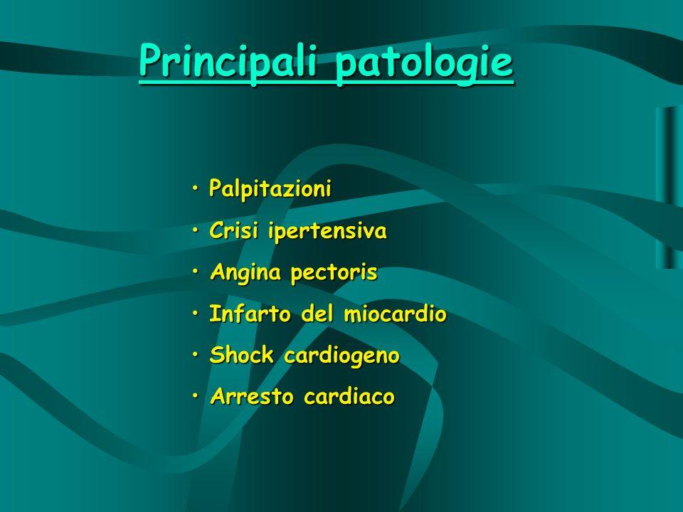Principali patologie Palpitazioni Palpitazioni Crisi ipertensiva Crisi ipertensiva Angina pectoris Angina pectoris Infarto del miocardio Infarto del m