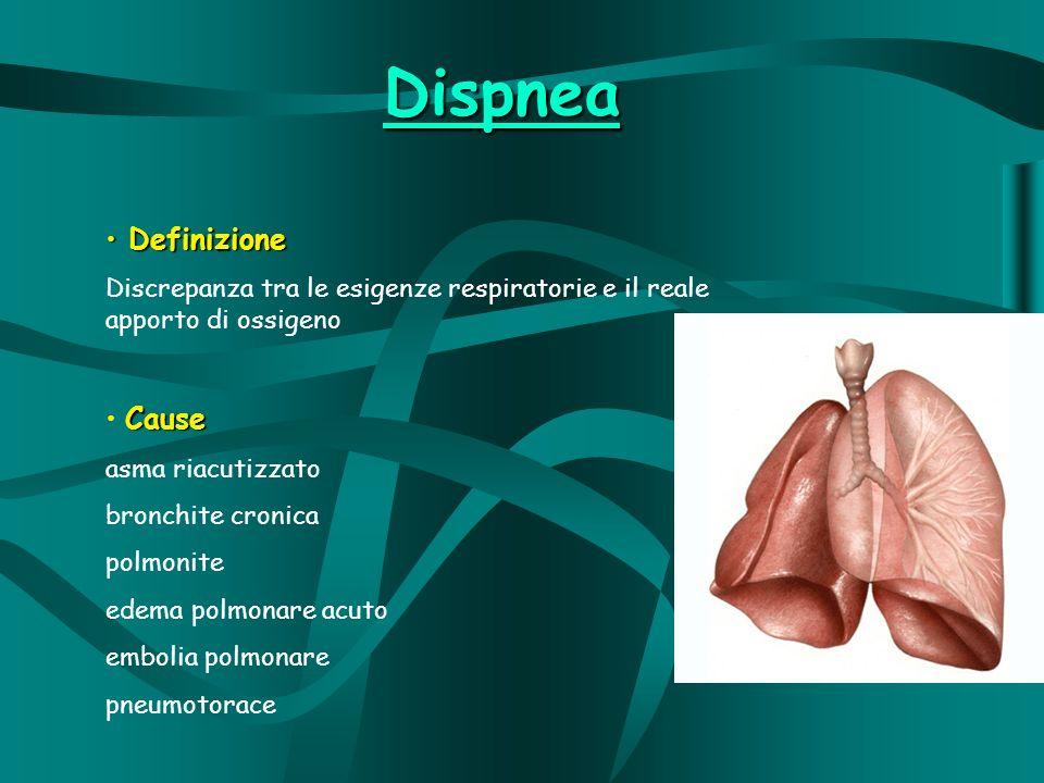 Dispnea Definizione Definizione Discrepanza tra le esigenze respiratorie e il reale apporto di ossigeno Cause asma riacutizzato bronchite cronica polmonite edema polmonare acuto embolia polmonare pneumotorace